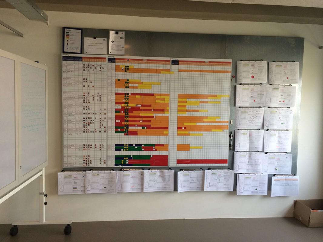 Plannen Amp Projecten Visual Workplace B V