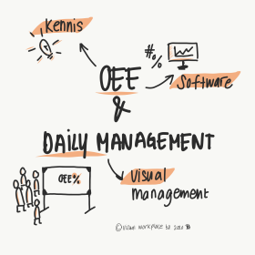OEE & Daily Management