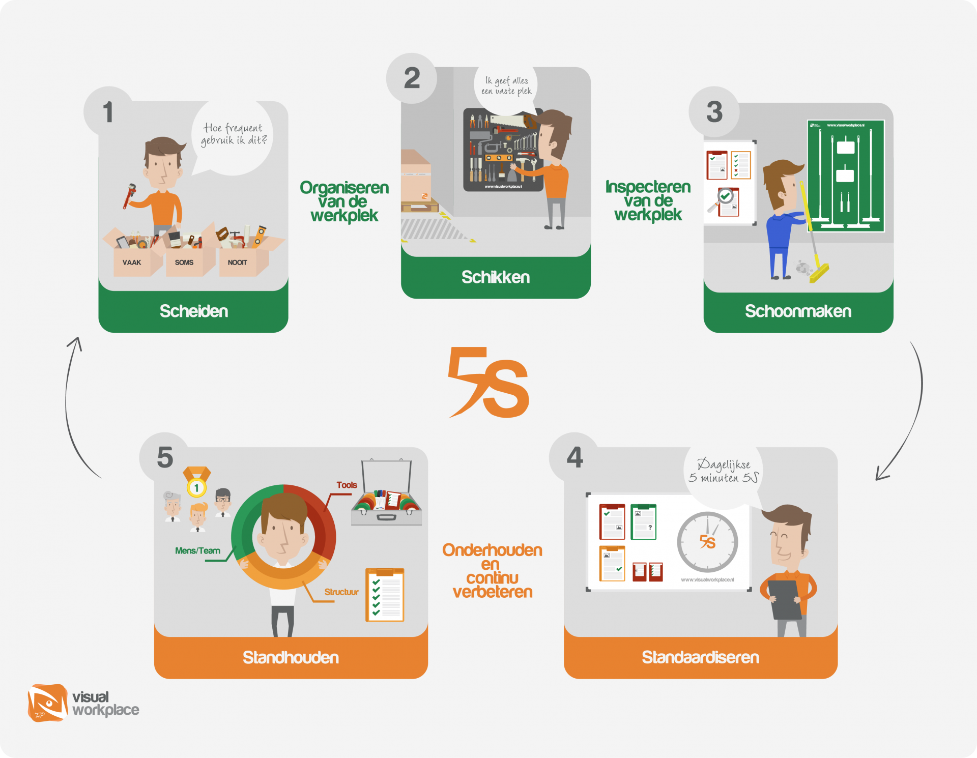 shop ASP.Net 3.5 Social Networking